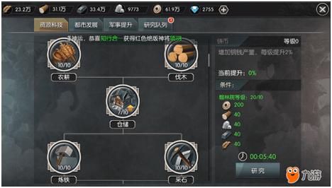《王者纷争》科技系统